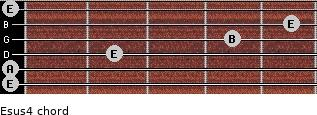 Esus4 for guitar on frets 0, 0, 2, 4, 5, 0