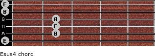 Esus4 for guitar on frets 0, 2, 2, 2, 0, 0