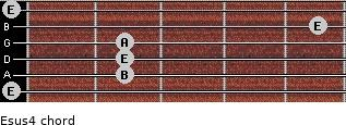 Esus4 for guitar on frets 0, 2, 2, 2, 5, 0