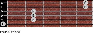 Esus4 for guitar on frets 0, 2, 2, 2, 5, 5