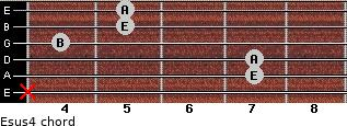 Esus4 for guitar on frets x, 7, 7, 4, 5, 5