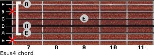 Esus4 for guitar on frets x, 7, 7, 9, x, 7