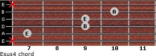 Esus4 for guitar on frets x, 7, 9, 9, 10, x