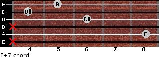 F+7 for guitar on frets x, 8, x, 6, 4, 5