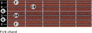 F+9 for guitar on frets 1, 0, 1, 0, 2, 1