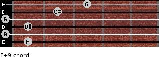 F+9 for guitar on frets 1, 0, 1, 0, 2, 3