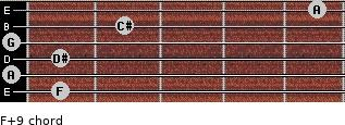 F+9 for guitar on frets 1, 0, 1, 0, 2, 5