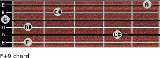 F+9 for guitar on frets 1, 4, 1, 0, 2, 5