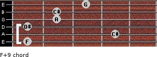 F+9 for guitar on frets 1, 4, 1, 2, 2, 3
