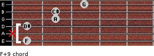 F+9 for guitar on frets 1, x, 1, 2, 2, 3