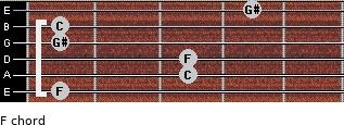 F- for guitar on frets 1, 3, 3, 1, 1, 4