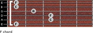 F for guitar on frets 1, 3, 3, 2, 1, 1