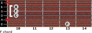 F for guitar on frets 13, x, 10, 10, 10, x