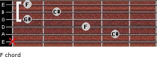 F for guitar on frets x, 4, 3, 1, 2, 1