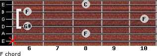 F- for guitar on frets x, 8, 6, 10, 6, 8