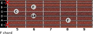 F- for guitar on frets x, 8, 6, 5, 6, x