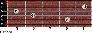 F- for guitar on frets x, 8, 6, 5, 9, x