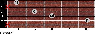 F- for guitar on frets x, 8, 6, 5, x, 4