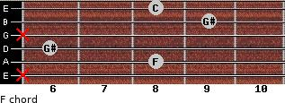 F- for guitar on frets x, 8, 6, x, 9, 8