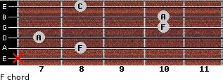 F for guitar on frets x, 8, 7, 10, 10, 8