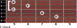 F for guitar on frets x, 8, 7, 5, 6, 5
