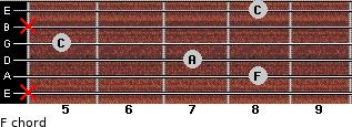 F for guitar on frets x, 8, 7, 5, x, 8