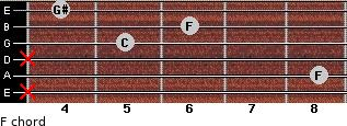 F- for guitar on frets x, 8, x, 5, 6, 4