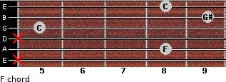 F- for guitar on frets x, 8, x, 5, 9, 8