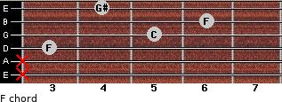 F- for guitar on frets x, x, 3, 5, 6, 4