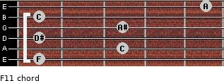 F11 for guitar on frets 1, 3, 1, 3, 1, 5