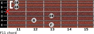 F11 for guitar on frets 13, 12, 13, x, 11, 11