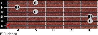 F11 for guitar on frets x, 8, 8, 5, 4, 5