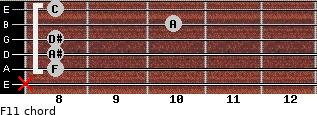 F11 for guitar on frets x, 8, 8, 8, 10, 8