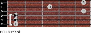 F11/13 for guitar on frets 1, 1, 1, 5, 3, 5