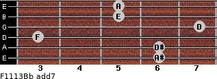 F11/13/Bb add(7) guitar chord