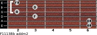 F11/13/Bb add(m2) guitar chord