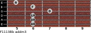 F11/13/Bb add(m3) guitar chord