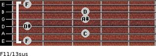 F11/13sus for guitar on frets 1, 3, 1, 3, 3, 1
