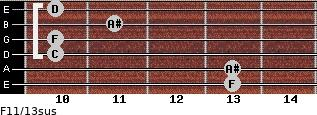 F11/13sus for guitar on frets 13, 13, 10, 10, 11, 10