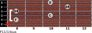 F11/13sus for guitar on frets x, 8, 10, 8, 11, 10