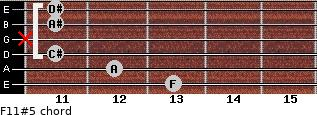 F11#5 for guitar on frets 13, 12, 11, x, 11, 11
