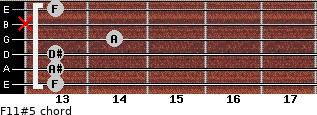 F11#5 for guitar on frets 13, 13, 13, 14, x, 13
