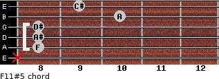 F11#5 for guitar on frets x, 8, 8, 8, 10, 9