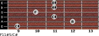 F11#5/C# for guitar on frets 9, 12, 11, 10, 11, 11