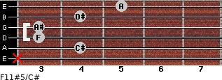 F11#5/C# for guitar on frets x, 4, 3, 3, 4, 5