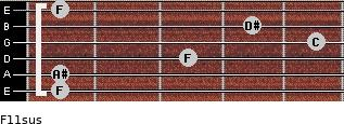 F11sus for guitar on frets 1, 1, 3, 5, 4, 1