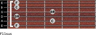 F11sus for guitar on frets 1, 3, 1, 3, 1, 1