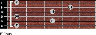 F11sus for guitar on frets 1, 3, 1, 3, 4, 1