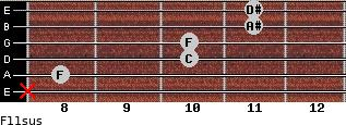 F11sus for guitar on frets x, 8, 10, 10, 11, 11