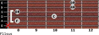 F11sus for guitar on frets x, 8, 10, 8, 11, 11